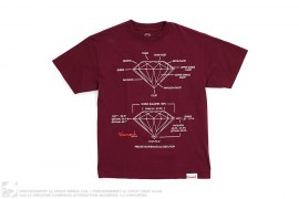 Mathematical Execution Tee by Diamond Supply Co